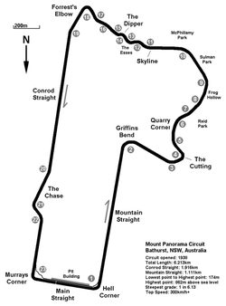 250px-Mount_Panorama_Circuit_Map_Overview